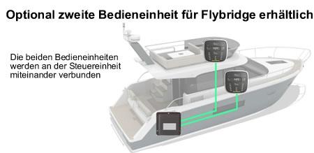 Mente Marine ACS A Vollautomatische Trimmklappen-Steuerung für Flybridge