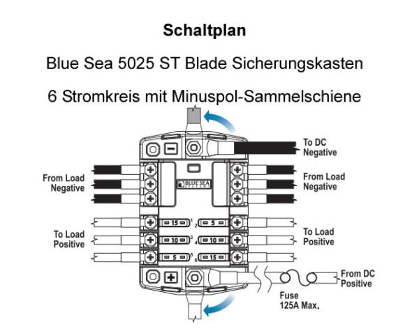 Sicherungskasten 6 Stromkreise und Masse BLUE SEA